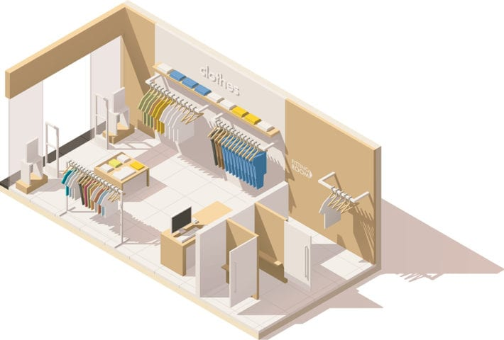 store layout retail space